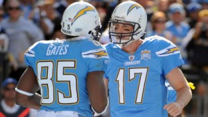 Chargers vs. Titans NFL Preview